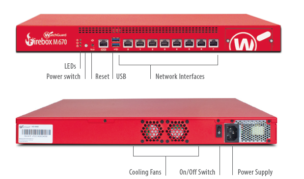 WatchGuard Firebox M570 Details